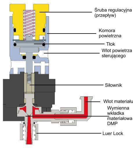 diaphragm-valve-TS5624-anatomia