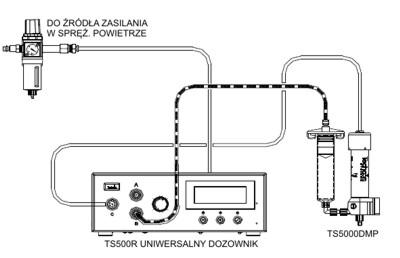 techcon systems przykładowy schemat
