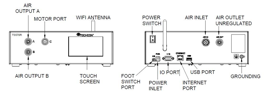 Sterownik pomp kawitacyjnych TS580R